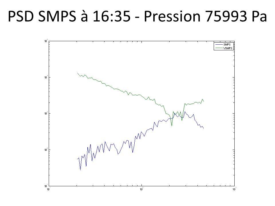 PSD SMPS à 16:35 - Pression 75993 Pa