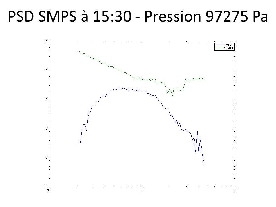 PSD SMPS à 16:16 - Pression 72826 Pa
