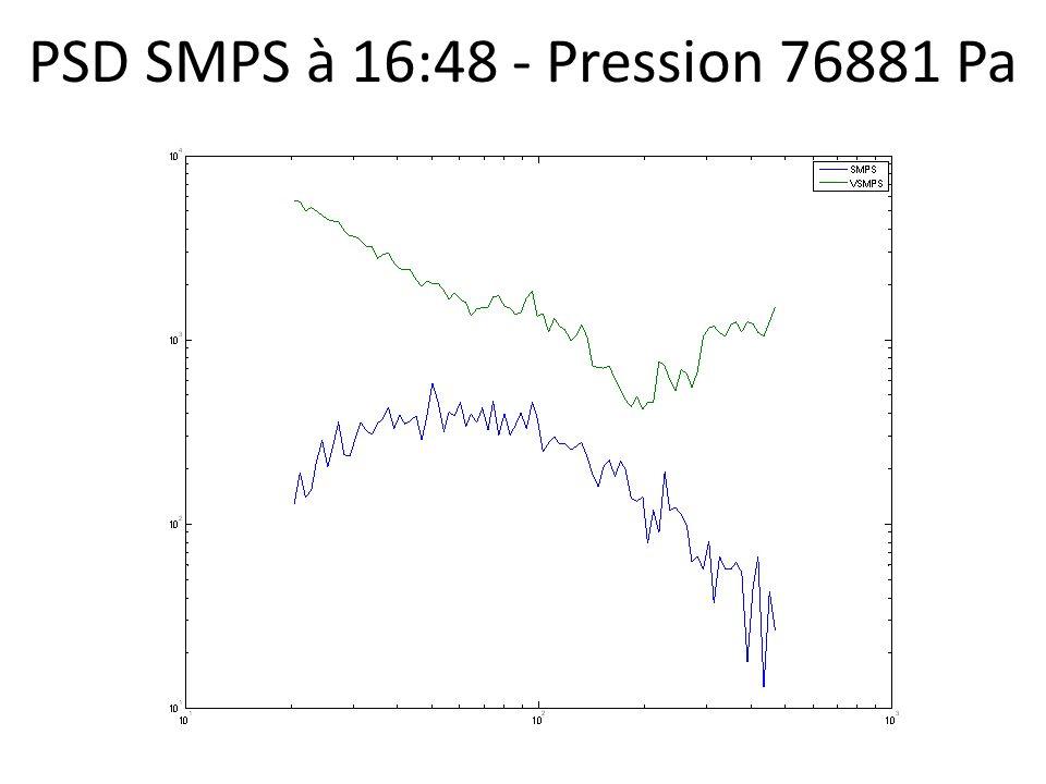 PSD SMPS à 16:48 - Pression 76881 Pa