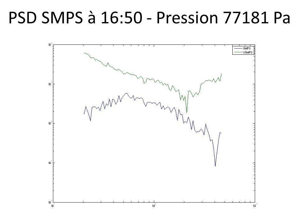 PSD SMPS à 16:50 - Pression 77181 Pa