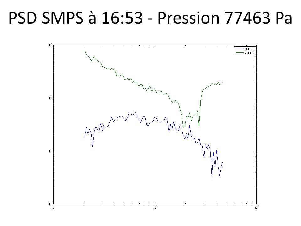 PSD SMPS à 16:53 - Pression 77463 Pa