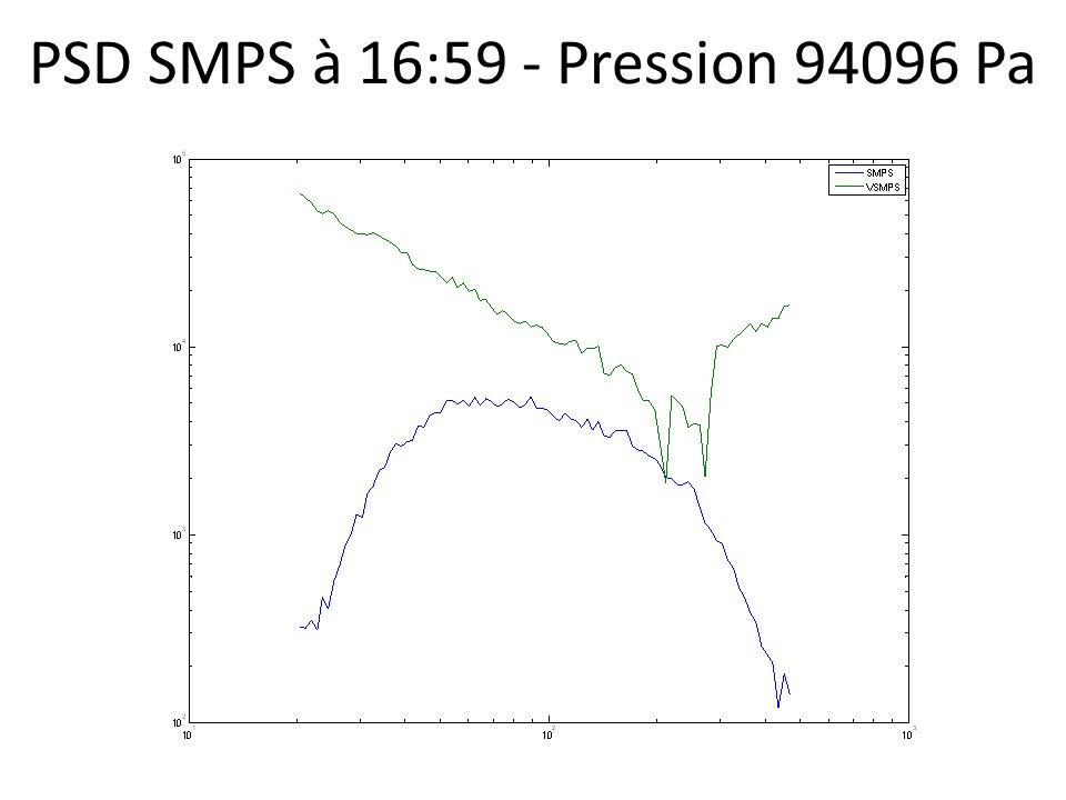 PSD SMPS à 16:59 - Pression 94096 Pa