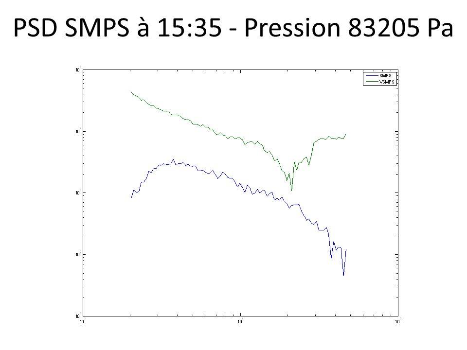 PSD OPC à 16:25 - Alt 3210 m