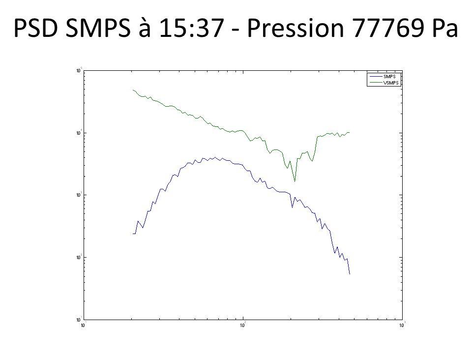 PSD SMPS à 15:39 - Pression 72657 Pa