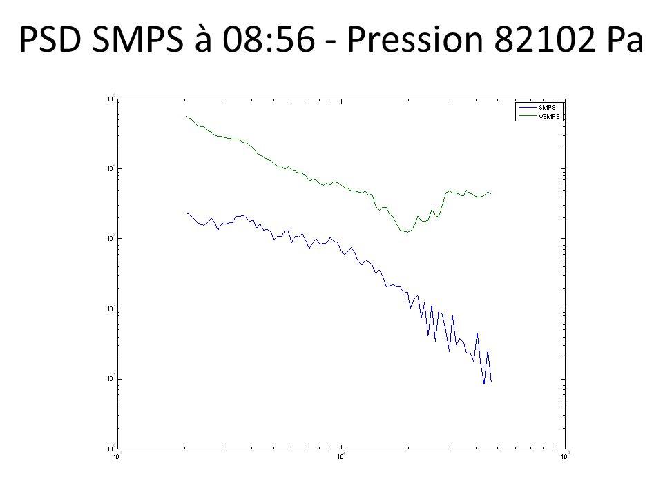 PSD SMPS à 08:56 - Pression 82102 Pa