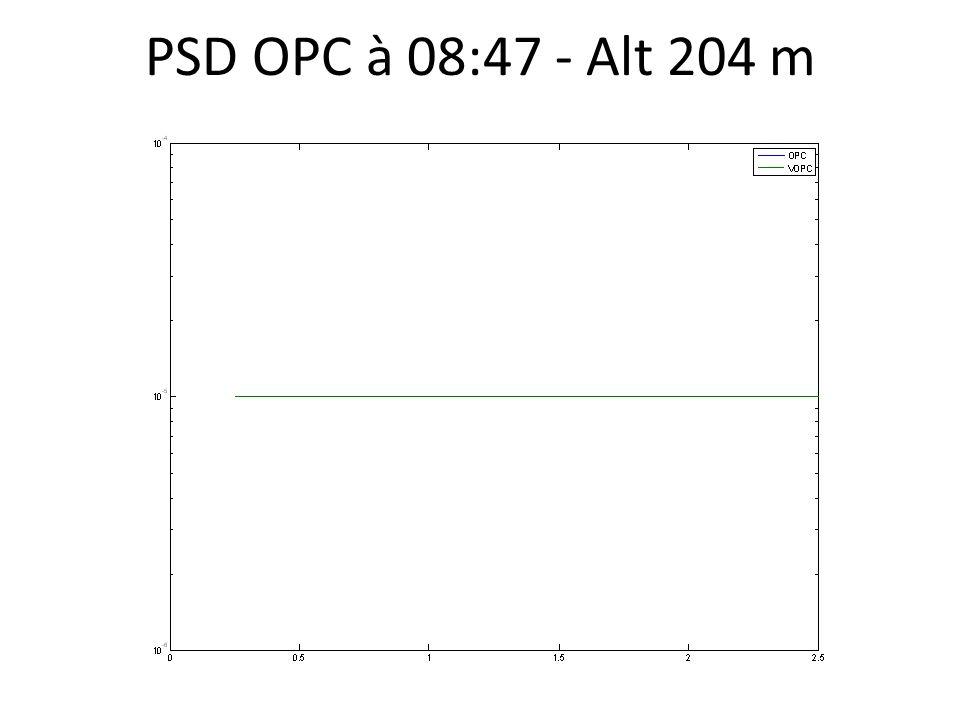 PSD OPC à 08:47 - Alt 204 m