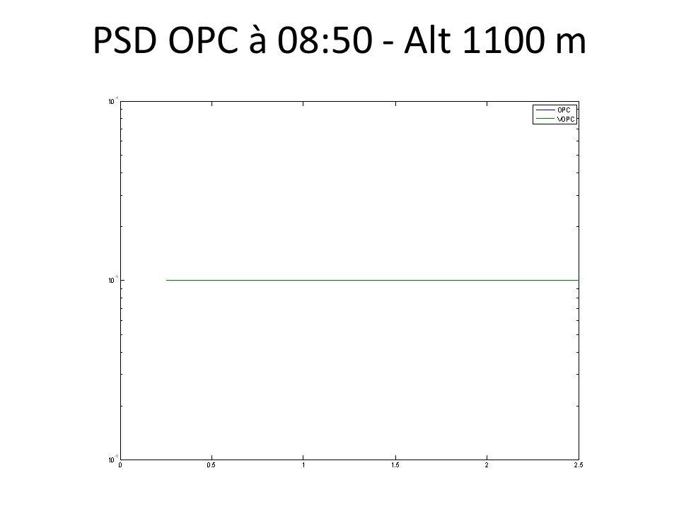 PSD OPC à 08:50 - Alt 1100 m