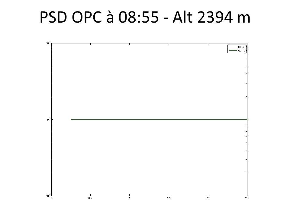 PSD OPC à 08:55 - Alt 2394 m