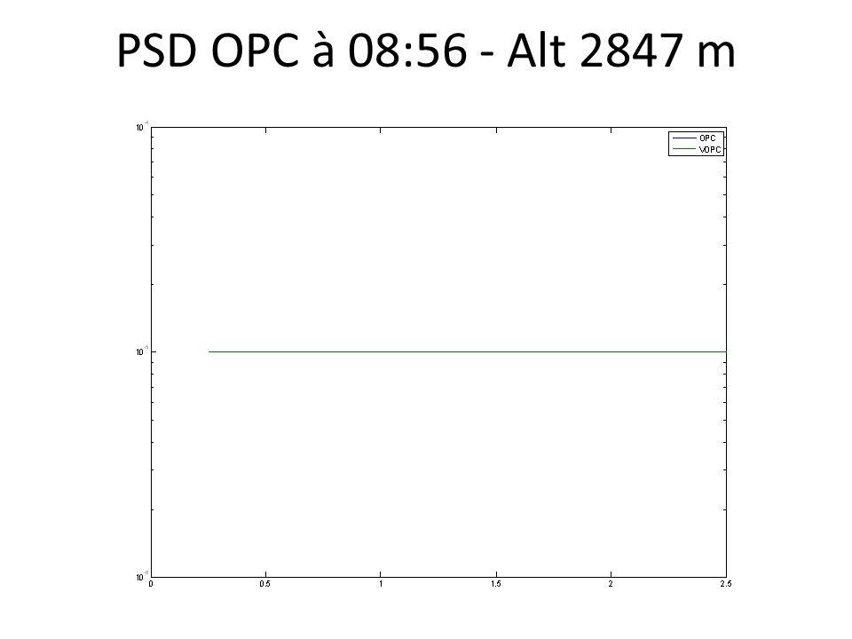 PSD OPC à 08:56 - Alt 2847 m