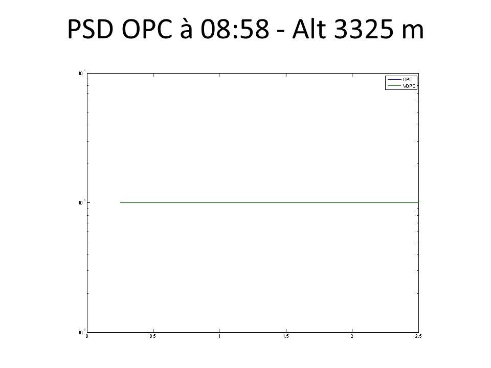 PSD OPC à 08:58 - Alt 3325 m