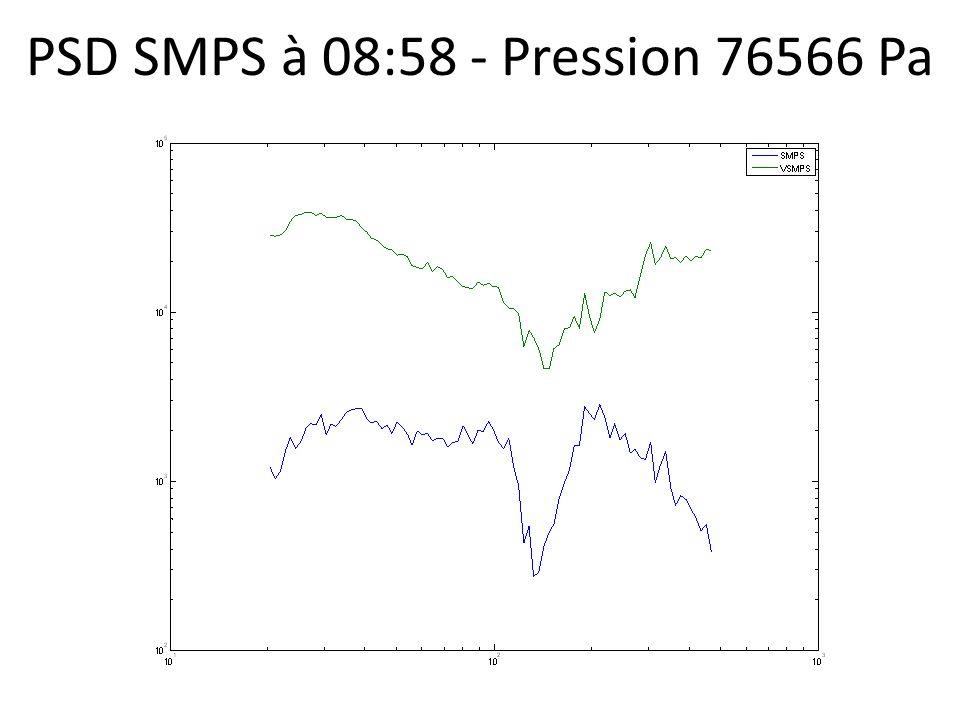 PSD SMPS à 08:58 - Pression 76566 Pa