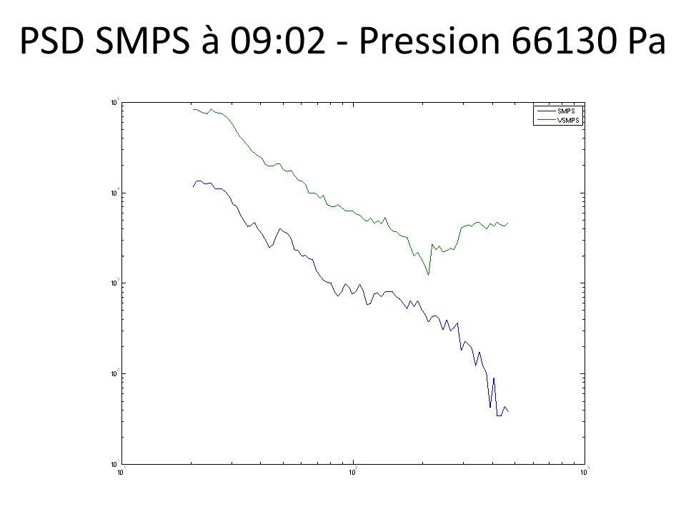 PSD SMPS à 09:02 - Pression 66130 Pa