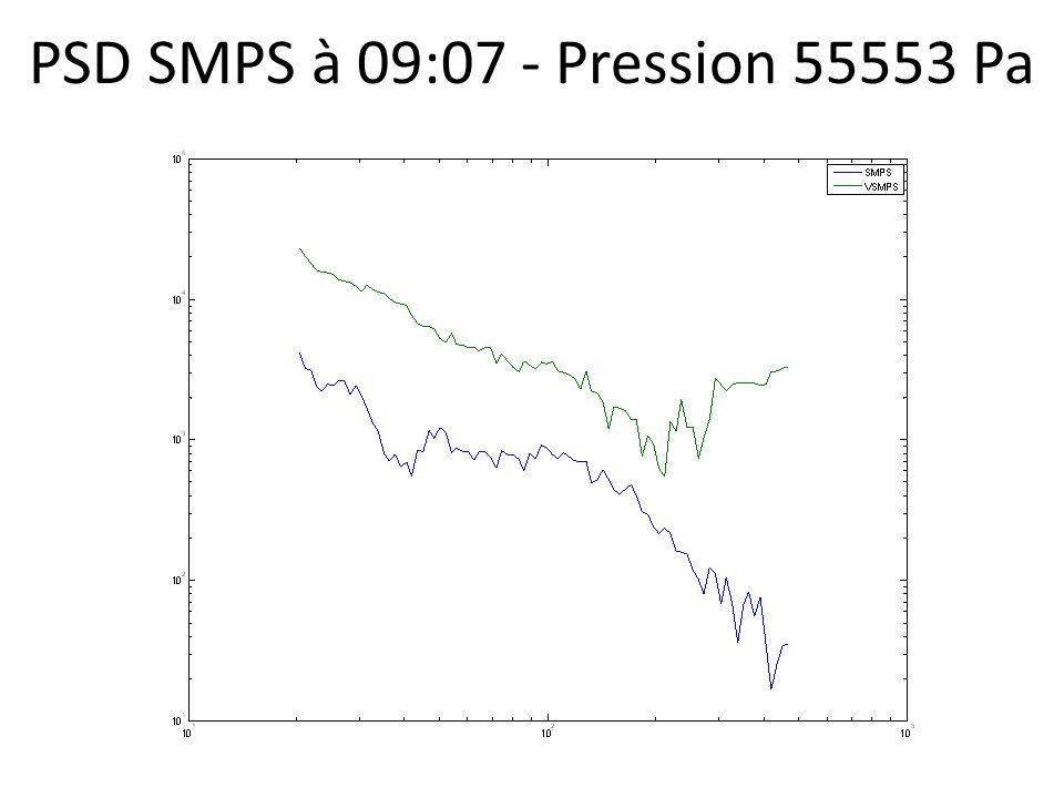 PSD SMPS à 09:07 - Pression 55553 Pa