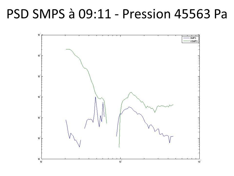 PSD SMPS à 09:11 - Pression 45563 Pa