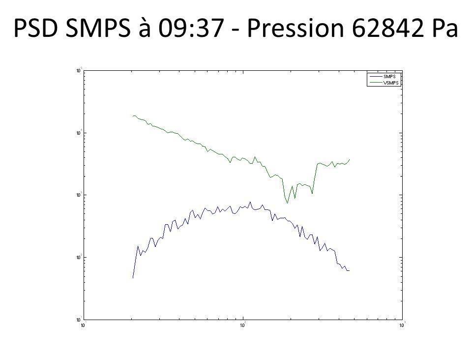 PSD SMPS à 09:37 - Pression 62842 Pa