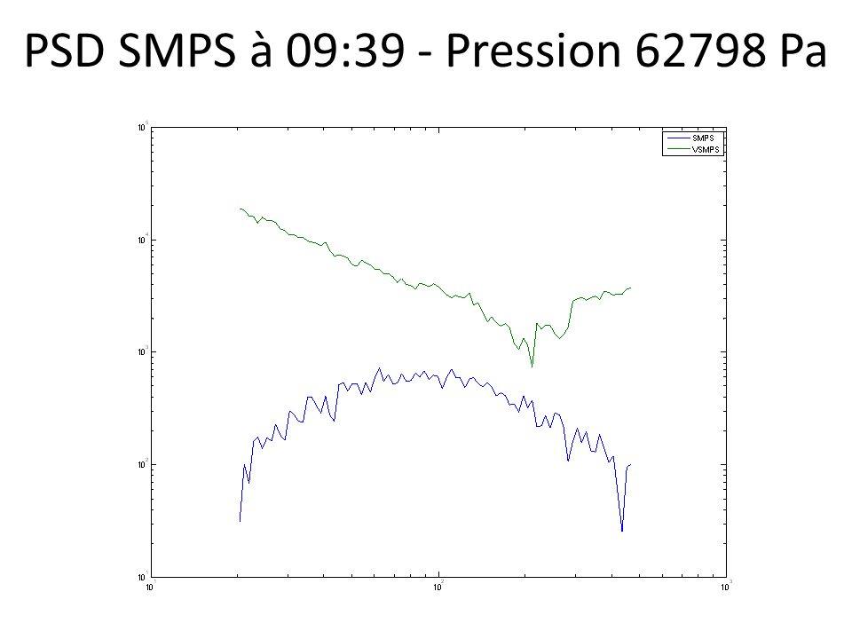 PSD SMPS à 09:39 - Pression 62798 Pa