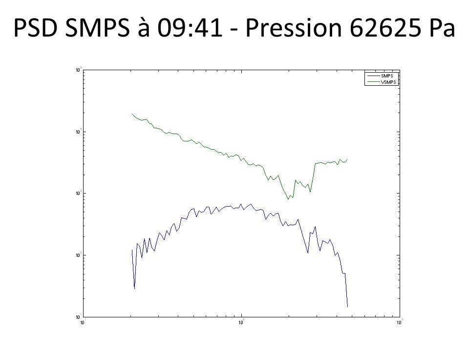 PSD SMPS à 09:41 - Pression 62625 Pa
