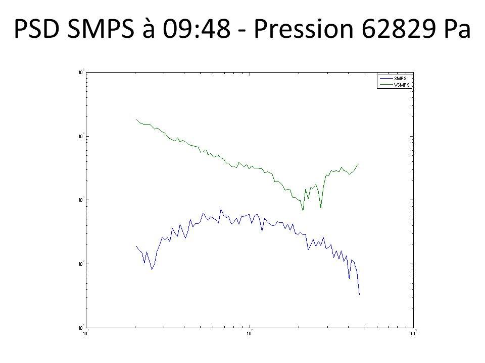 PSD SMPS à 09:48 - Pression 62829 Pa