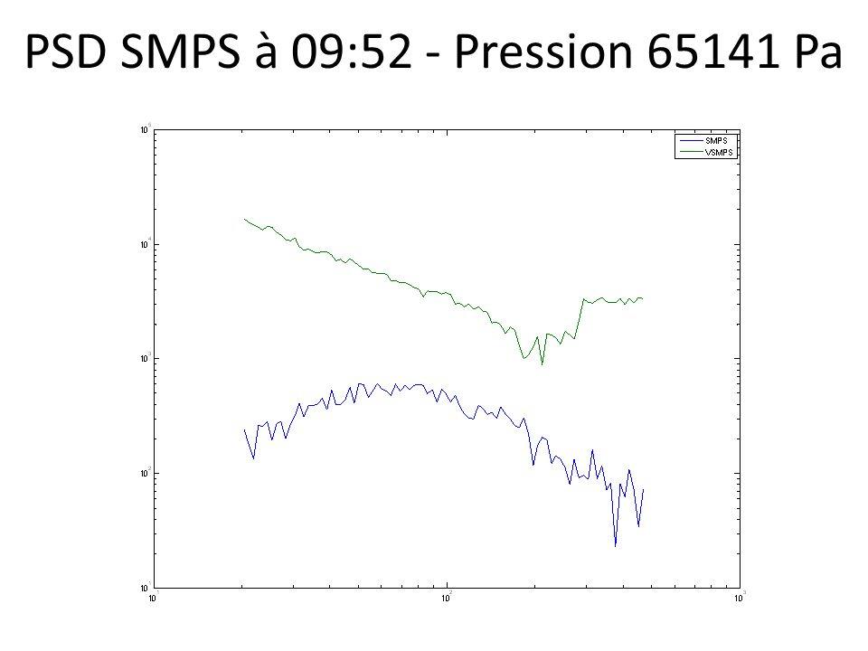 PSD SMPS à 09:52 - Pression 65141 Pa