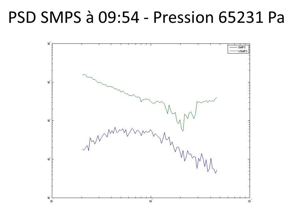 PSD SMPS à 09:54 - Pression 65231 Pa