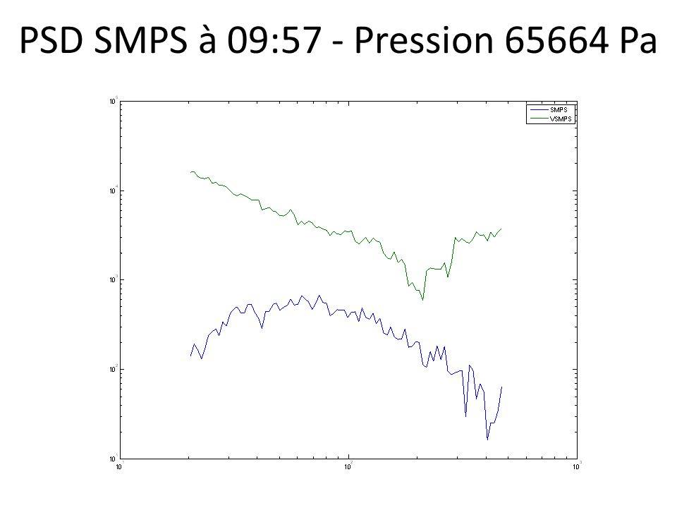 PSD SMPS à 09:57 - Pression 65664 Pa