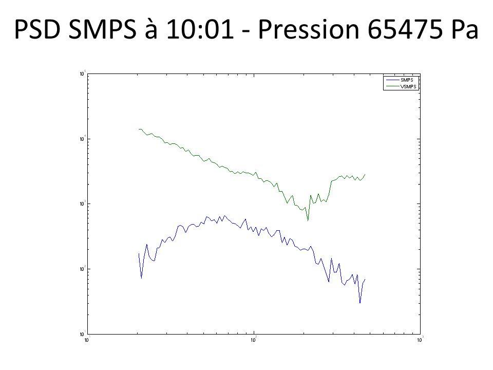 PSD SMPS à 10:01 - Pression 65475 Pa
