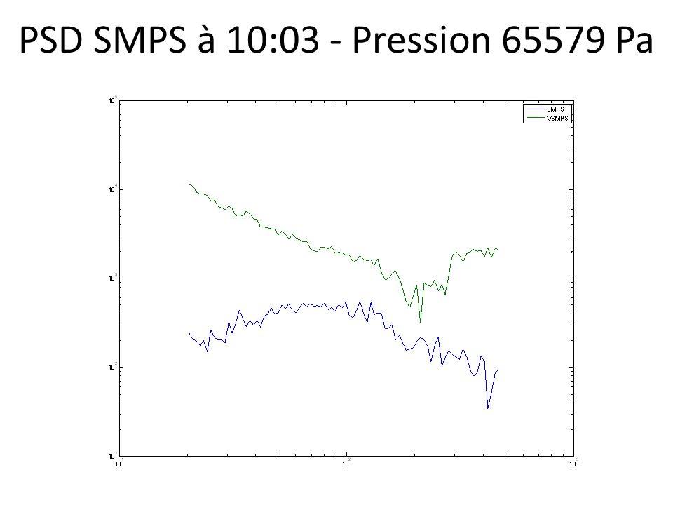 PSD SMPS à 10:03 - Pression 65579 Pa