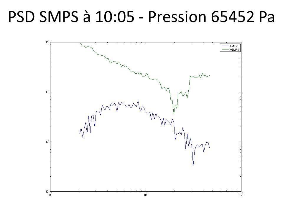 PSD SMPS à 10:05 - Pression 65452 Pa