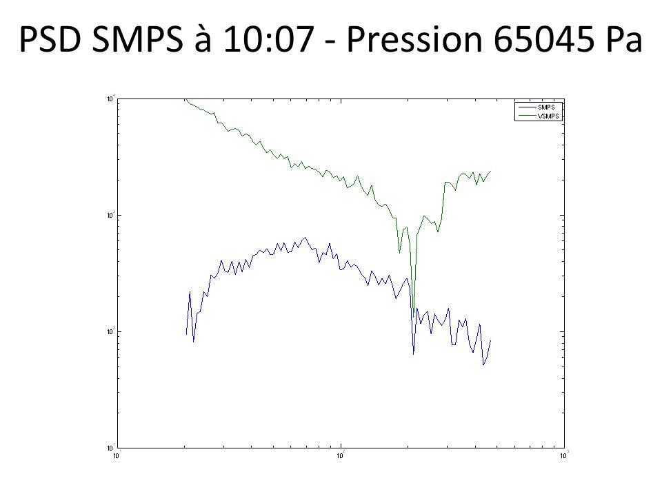 PSD SMPS à 10:07 - Pression 65045 Pa