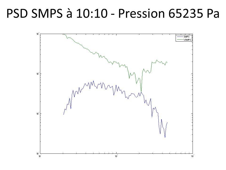 PSD SMPS à 10:10 - Pression 65235 Pa