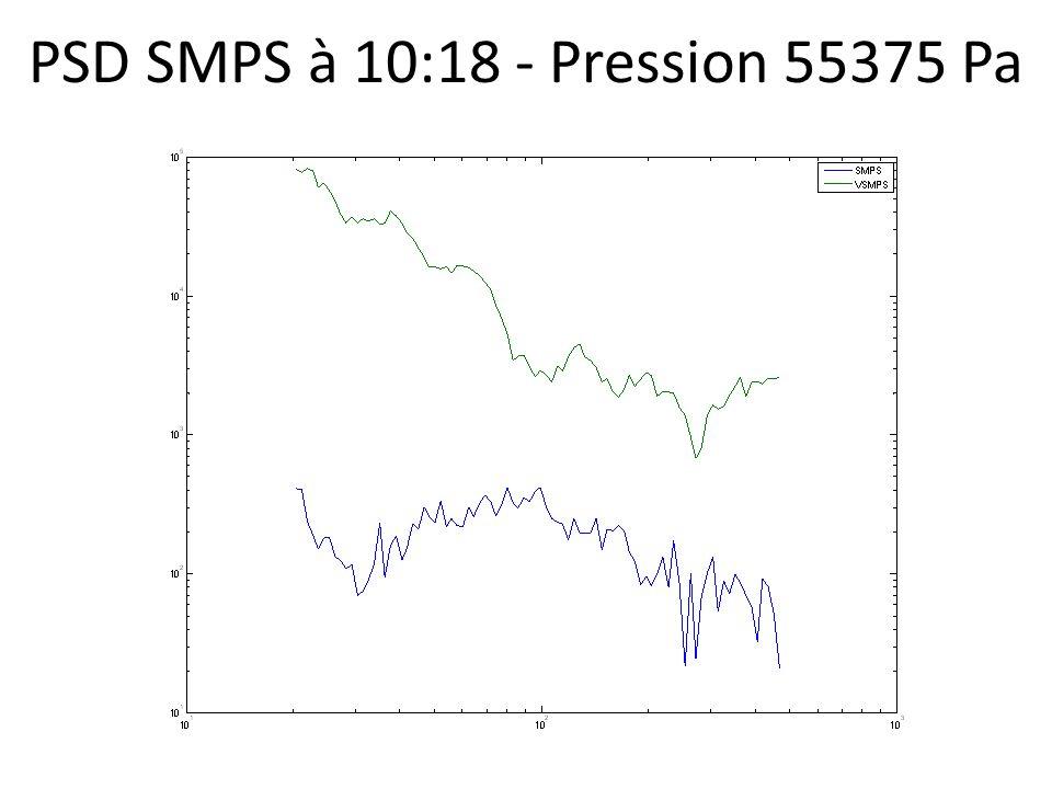 PSD SMPS à 10:18 - Pression 55375 Pa
