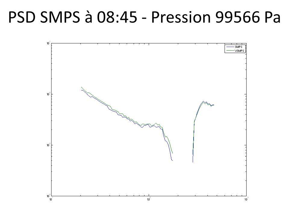 PSD SMPS à 08:45 - Pression 99566 Pa