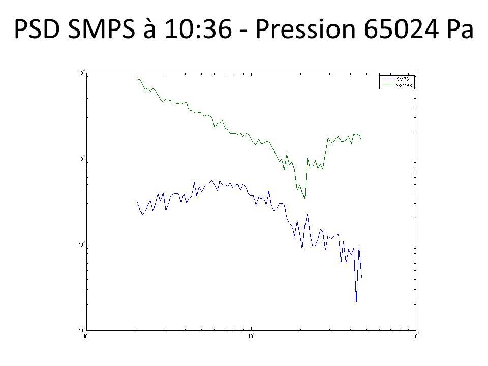 PSD SMPS à 10:36 - Pression 65024 Pa