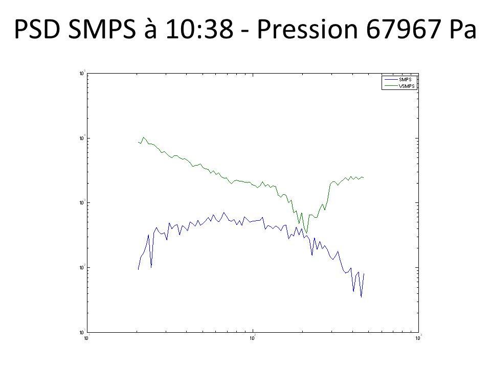 PSD SMPS à 10:38 - Pression 67967 Pa