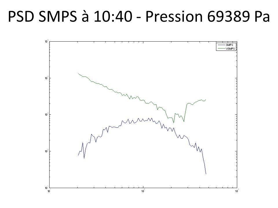 PSD SMPS à 10:40 - Pression 69389 Pa
