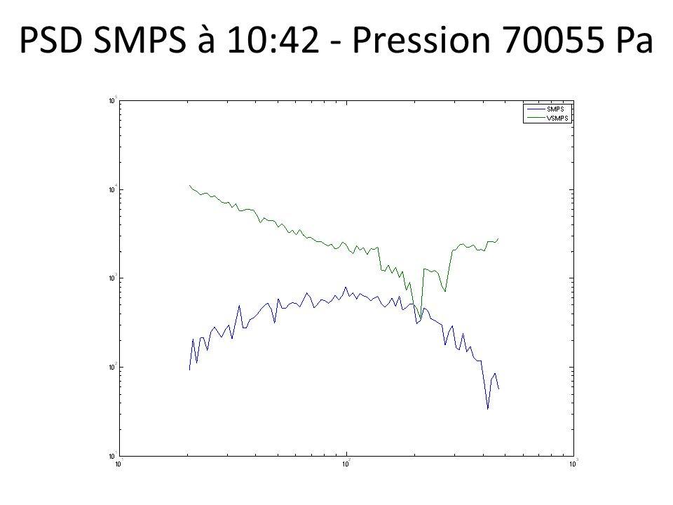 PSD SMPS à 10:42 - Pression 70055 Pa