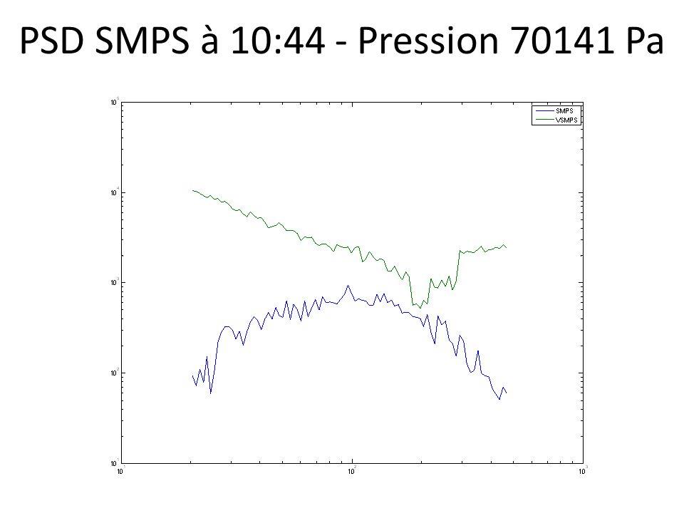 PSD SMPS à 10:44 - Pression 70141 Pa