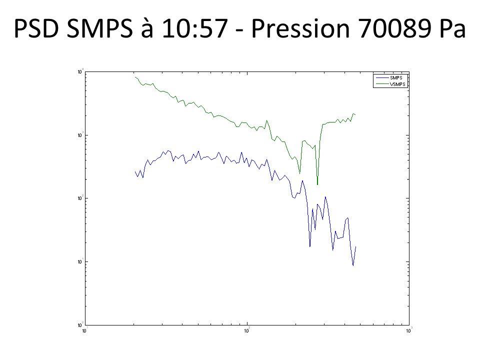 PSD SMPS à 10:57 - Pression 70089 Pa