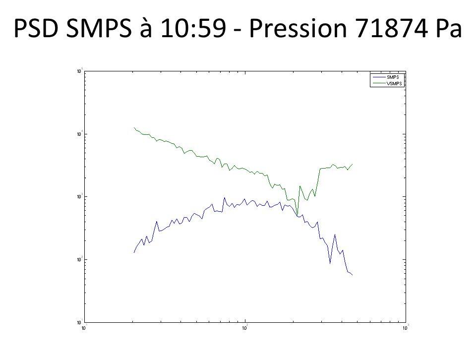 PSD SMPS à 10:59 - Pression 71874 Pa