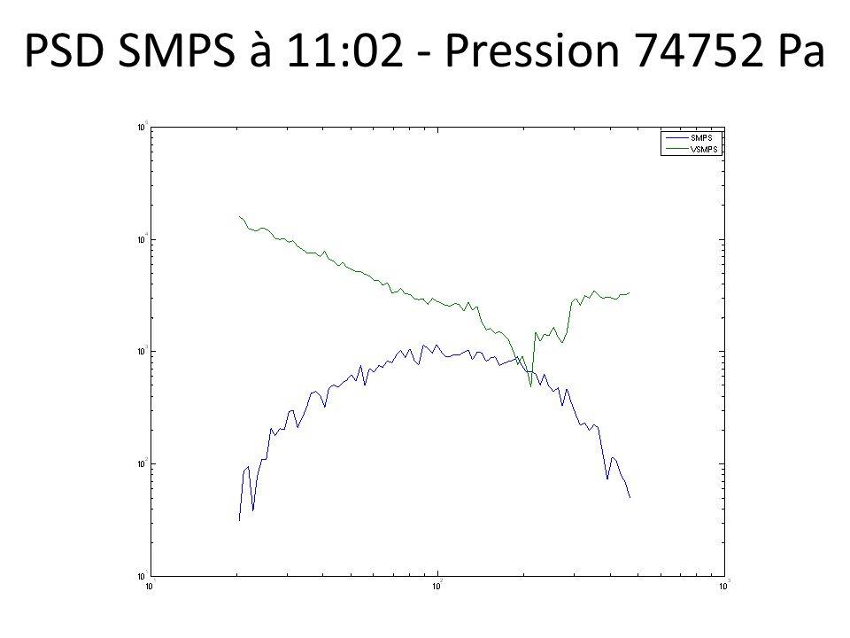 PSD SMPS à 11:02 - Pression 74752 Pa