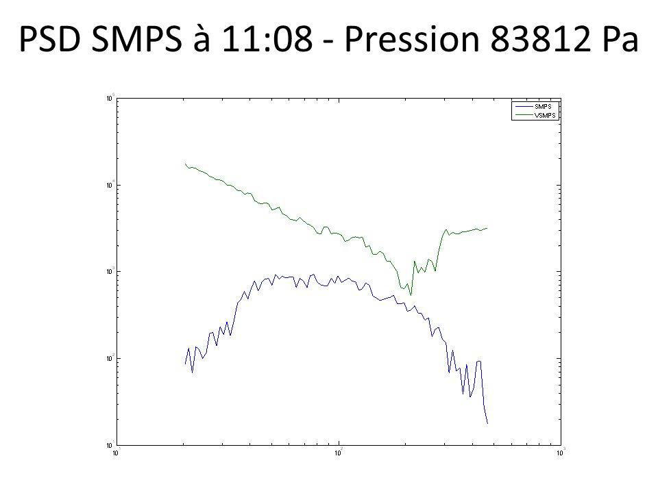 PSD SMPS à 11:08 - Pression 83812 Pa