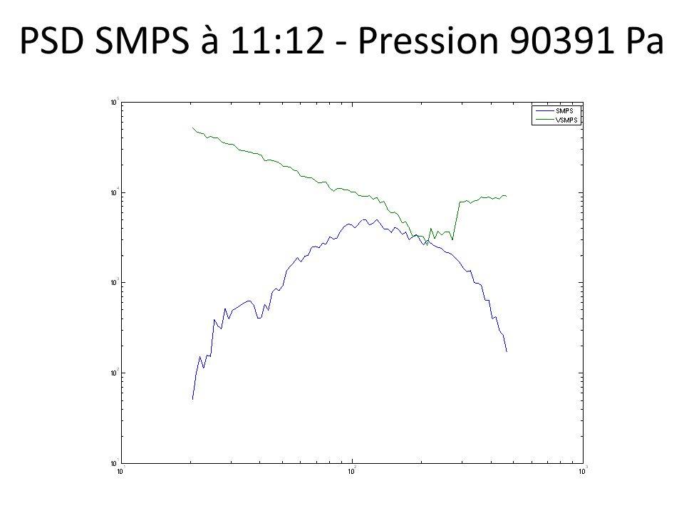 PSD SMPS à 11:12 - Pression 90391 Pa