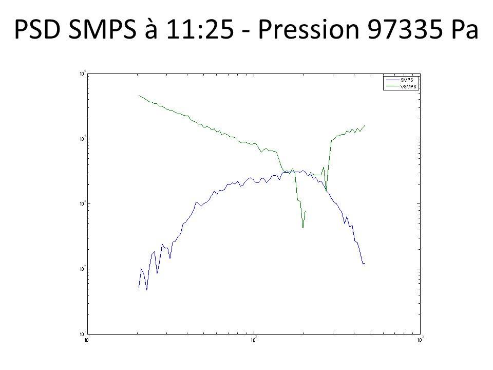 PSD SMPS à 11:25 - Pression 97335 Pa