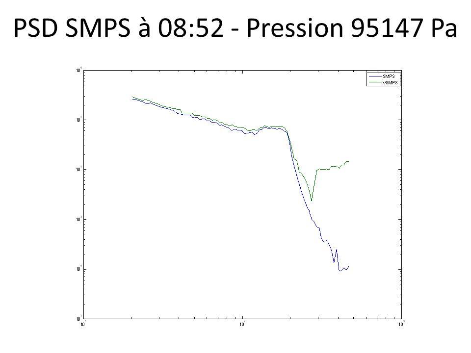 PSD SMPS à 08:52 - Pression 95147 Pa