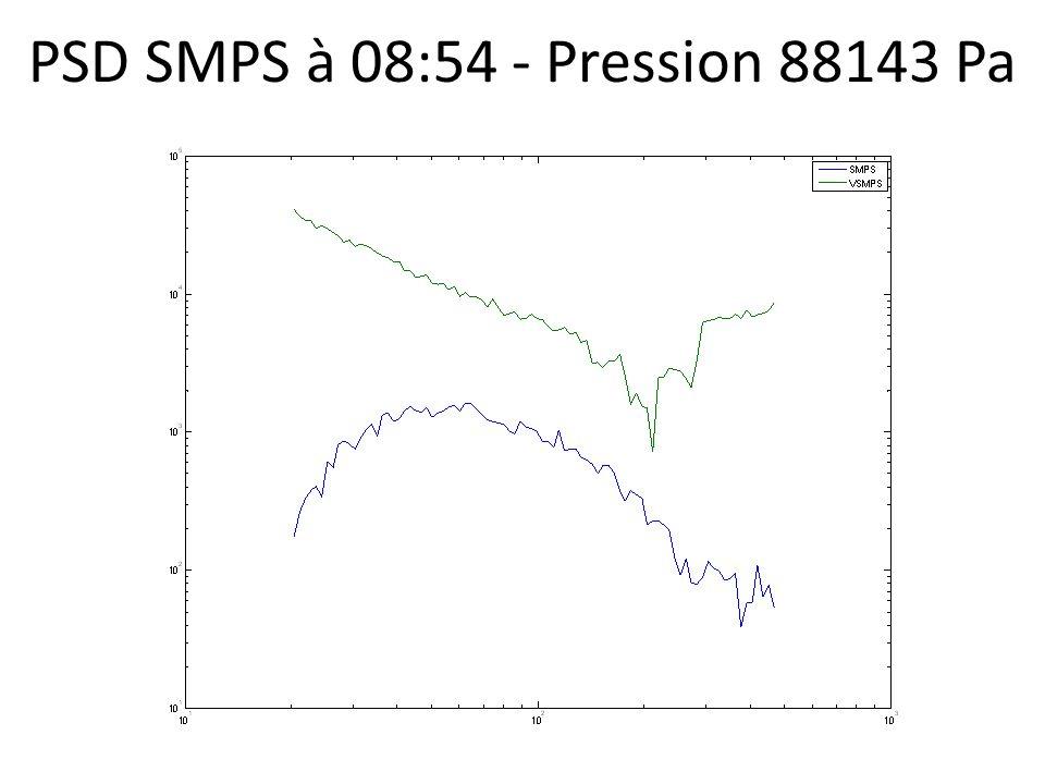 PSD SMPS à 08:54 - Pression 88143 Pa