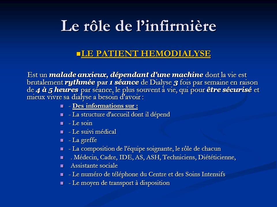 Le rôle de linfirmière LE PATIENT HEMODIALYSE Est un malade anxieux, dépendant d'une machine dont la vie est brutalement rythmée par 1 séance de Dialy
