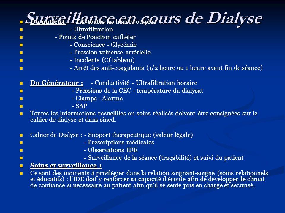 Surveillance en cours de Dialyse Du patient : Du patient : - TA toutes les heures ou plus - Ultrafiltration - Points de Ponction cathéter - Conscience