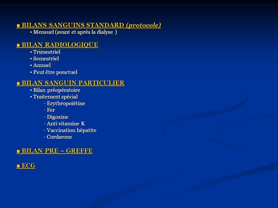 BILANS SANGUINS STANDARD (protocole) BILANS SANGUINS STANDARD (protocole) Mensuel (avant et après la dialyse ) Mensuel (avant et après la dialyse ) BI