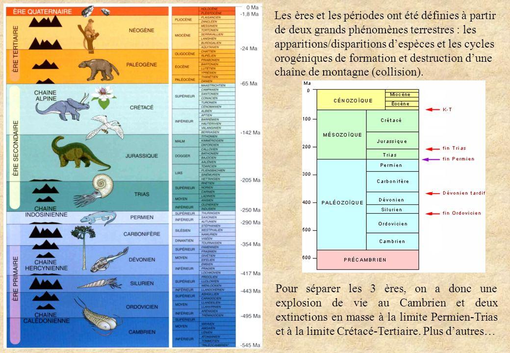 Les ères et les périodes ont été définies à partir de deux grands phénomènes terrestres : les apparitions/disparitions despèces et les cycles orogéniq