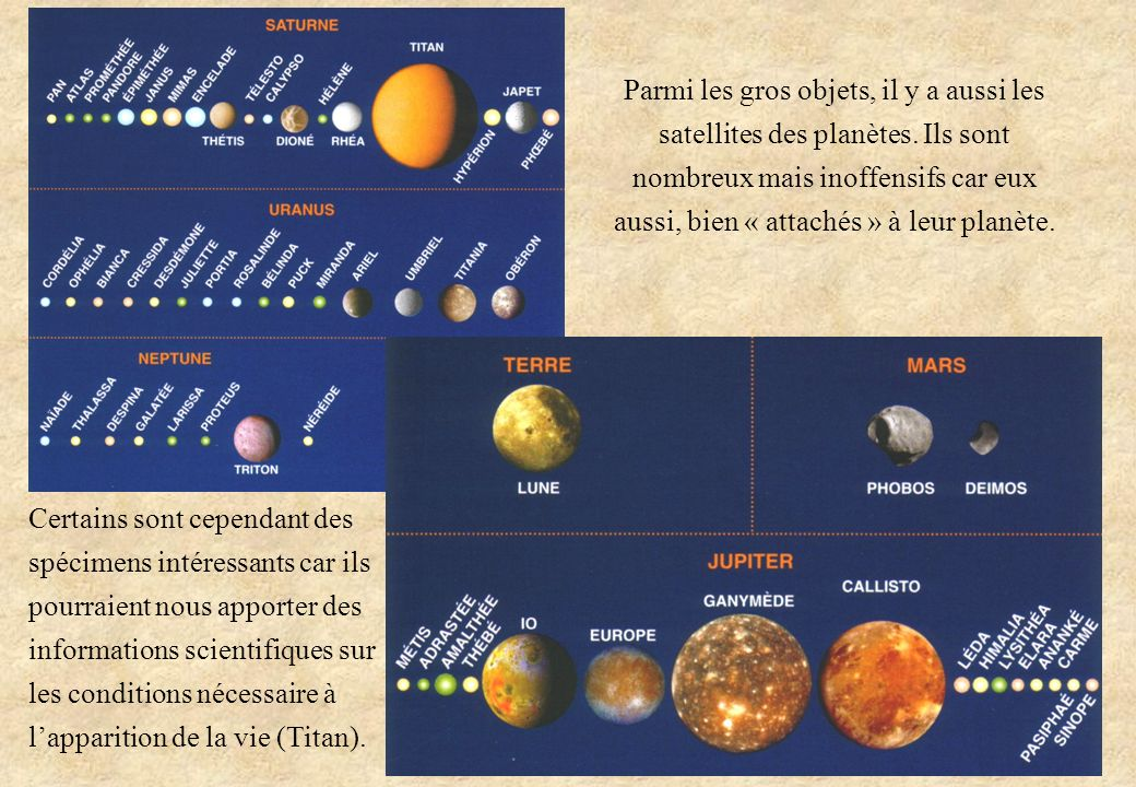 Parmi les gros objets, il y a aussi les satellites des planètes. Ils sont nombreux mais inoffensifs car eux aussi, bien « attachés » à leur planète. C